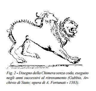 発見翌年のキメラ像のデッサン A.フォルトゥナーティ, 1583 国立書庫, グッビオ