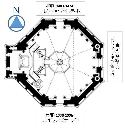 サン・ジョヴァンニ洗礼堂平面図