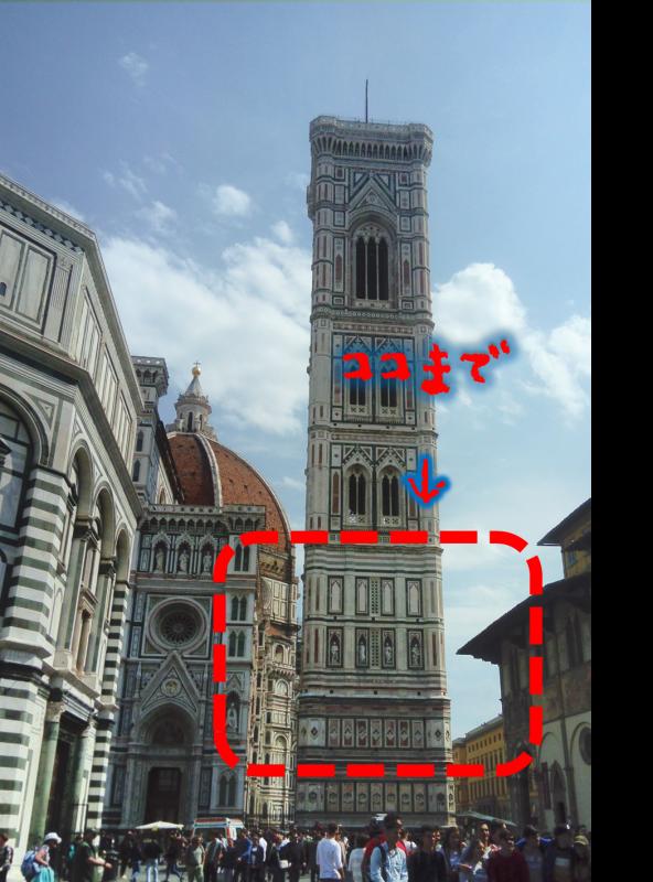ジョットの鐘楼(アンドレア部分)