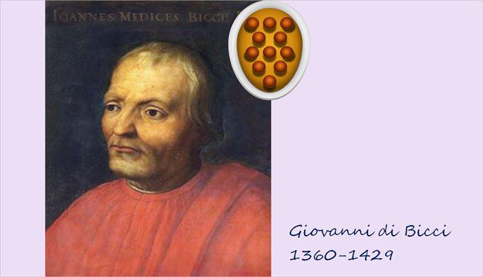 ジョヴァンニ・ディ・ビッチ・メディチ 1360-1429