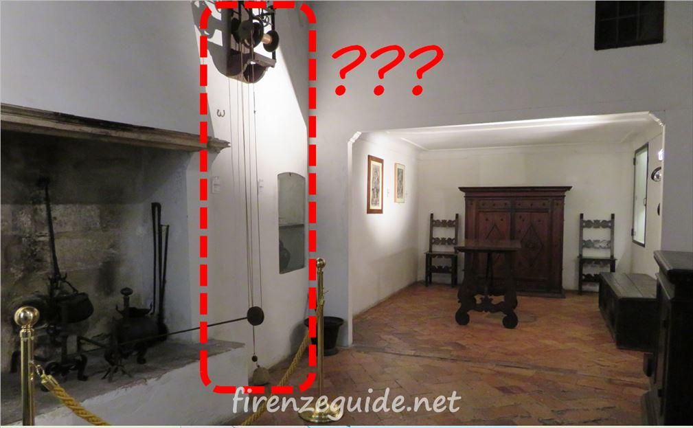 ラファエロの生家 暖炉の横にある謎の機械